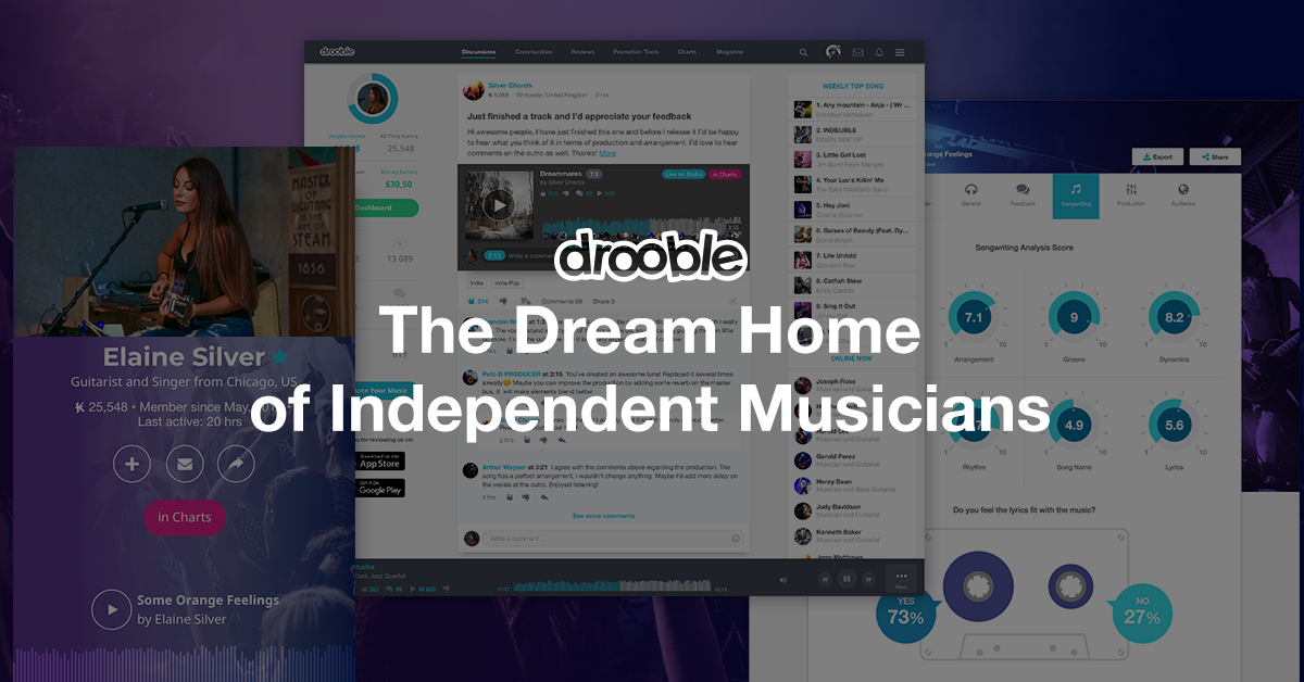 The Social Network For Musicians - Drooble